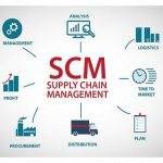 How To Improve Your Supplier Risk Management 1