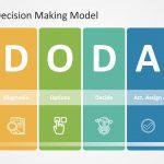 TDODAR-Decision-Making-PowerPoint-Template