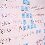 5 B2B SaaS Company Growth Strategies (2)